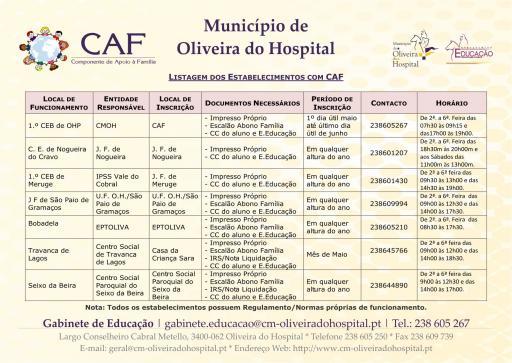 Estabelecimentos com Componente de Apoio à Família (CAF)
